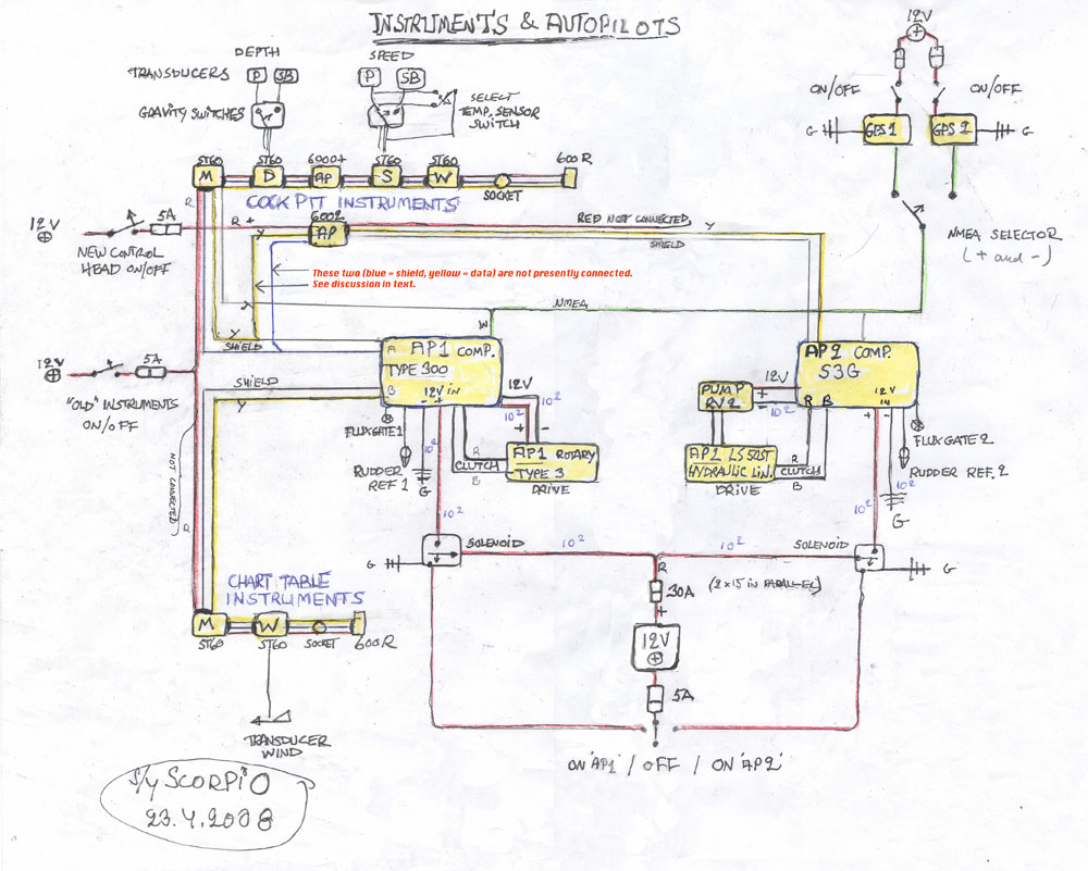 autopilot wiring diagram example electrical wiring diagram \u2022 Century 2000 Auto Pilot at Century 4 Autopilot Wiring Diagram